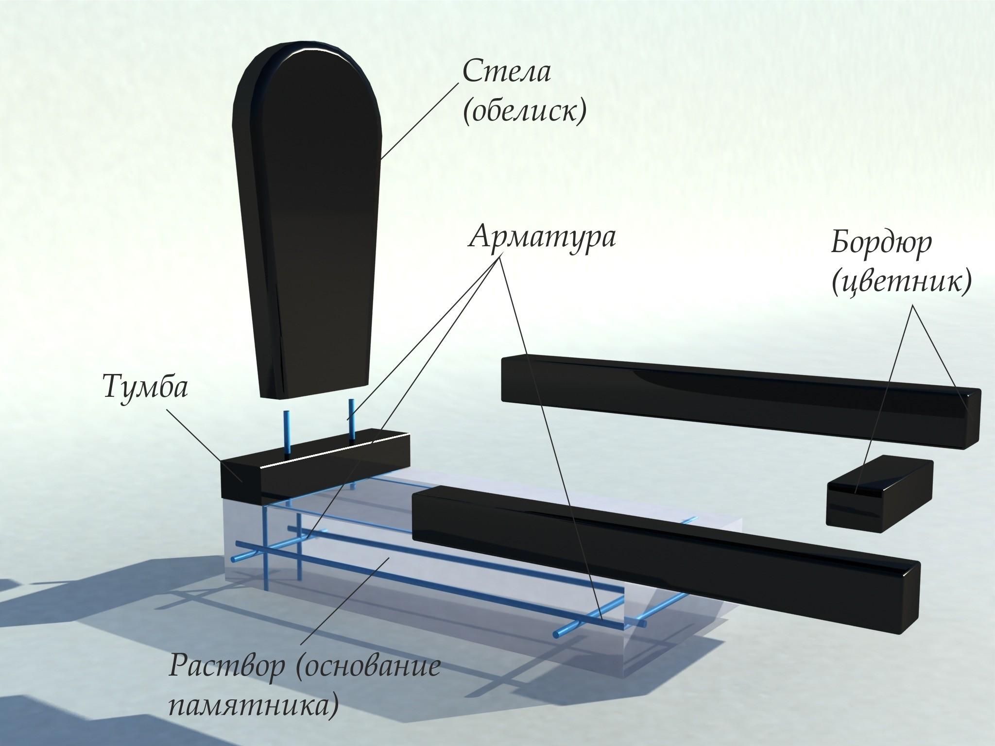 Схема установки памятника, установка памятника