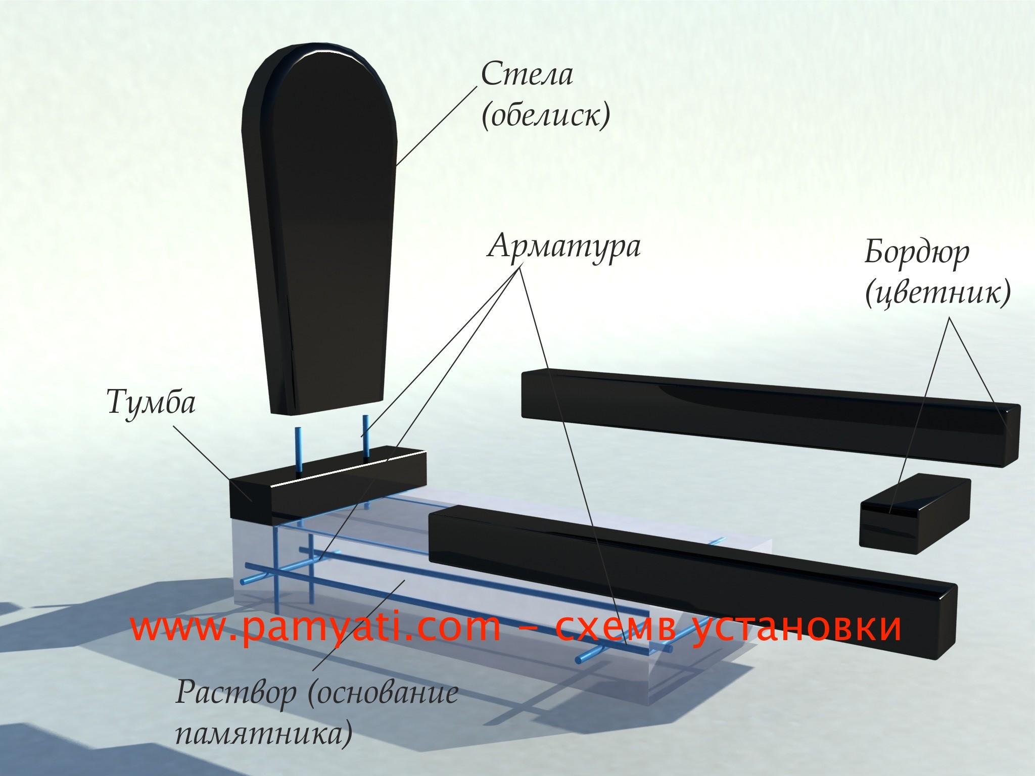 Как сделать фундамент под памятник: устройство своими руками